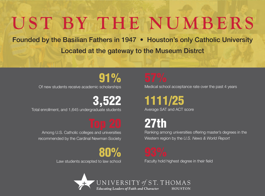 UST By the Numbers