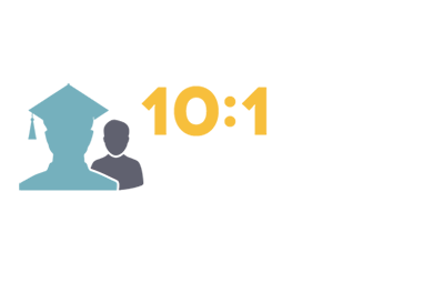 10 to 1 student-faculty ratio